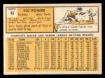 1963 Topps #40 COR  Vic Power Back Thumbnail