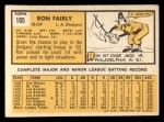 1963 Topps #105 COR Ron Fairly  Back Thumbnail