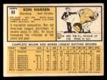 1963 Topps #88   Ron Hansen Back Thumbnail