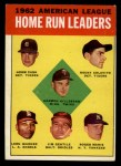 1963 Topps #4  AL HR Leaders  -  Harmon Killebrew / Roger Maris / Norm Cash / Rocky Colavito / Jim Gentile / Leon Wagner Front Thumbnail