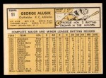 1963 Topps #51   George Alusik Back Thumbnail