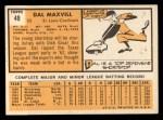 1963 Topps #49   Dal Maxvill Back Thumbnail