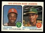 1973 Topps #64  1972 Stolen Base Leaders    -  Lou Brock / Bert Campaneris Front Thumbnail