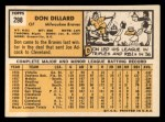1963 Topps #298   Don Dillard Back Thumbnail