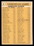1963 Topps #6  1962 AL ERA Leaders  -  Whitey Ford / Dean Chance / Hank Aguirre / Eddie Fisher / Robin Roberts Back Thumbnail