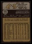 1973 Topps #173   Hal Breeden Back Thumbnail