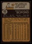 1973 Topps #183  Don Buford  Back Thumbnail