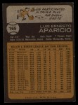 1973 Topps #165  Luis Aparicio  Back Thumbnail