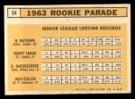 1963 Topps #54 COR  -  Dave DeBusschere / Nelson Matthews / Harry Fanok / Jack Cullen  Rookies  Back Thumbnail