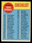 1963 Topps #102 A  Checklist 2 Front Thumbnail