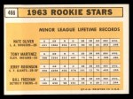 1963 Topps #466  Rookies   -  Bill Freehan / Tony Martinez / Nate Oliver / Jerry Robinson Back Thumbnail