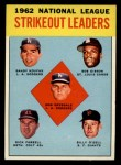 1963 Topps #9  1962 NL Strikeout Leaders  -  Don Drysdale / Sandy Koufax / Dick Farrell / Bob Gibson / Billy O'Dell Front Thumbnail