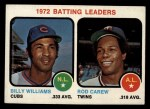 1973 Topps #61  1972 Batting Leaders  -  Billy Williams / Rod Carew Front Thumbnail