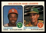 1973 Topps #64  1972 Stolen Base Leaders    -  Lou Brock / Bert Campaneris Front Thumbnail