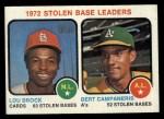 1973 Topps #64  SB Leaders    -  Lou Brock / Bert Campaneris Front Thumbnail