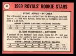 1969 Topps #49 ERR Royals Rookies  -  Steve Jones / Eliseo Rodriquez Back Thumbnail