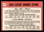 1969 Topps #524  Expos Rookies    -  Jose Laboy / Floyd Wicker Back Thumbnail