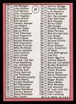 1969 Topps #57 B Checklist 1    -  Denny McLain Back Thumbnail