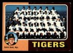 1975 Topps Mini #18  Tigers Team Checklist  -  Ralph Houk Front Thumbnail
