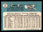 1965 Topps #22   Charlie Smith Back Thumbnail