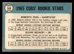 1965 Topps #549  Cubs Rookies  -  Glenn Beckert / Roberto Pena Back Thumbnail