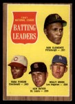 1962 Topps #52  NL Batting Leaders  -  Roberto Clemente / Vada Pinson / Ken Boyer / Wally Moon Front Thumbnail