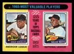 1975 Topps Mini #203  1965 MVPs  -  Zoilo Versalles / Willie Mays Front Thumbnail