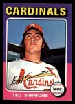1975 Topps Mini #75   Ted Simmons Front Thumbnail