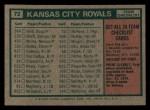 1975 Topps Mini #72  Royals Team Checklist  -  Jack McKeon Back Thumbnail