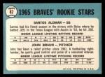1965 Topps #82   -  Sandy Alomar / John Braun Braves Rookies Back Thumbnail