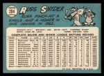 1965 Topps #204   Russ Snyder Back Thumbnail