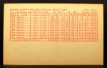 1962 Exhibit Stat Back #17   Al Kaline Back Thumbnail