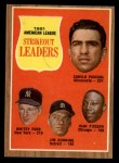1962 Topps #59  1961 AL Strikeout Leaders  -  Camilo Pascual / Whitey Ford / Jim Bunning / Juan Pizarro Front Thumbnail