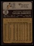 1973 Topps #29   Tony Taylor Back Thumbnail