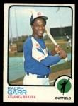 1973 Topps #15   Ralph Garr Front Thumbnail