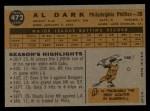 1960 Topps #472   Al Dark Back Thumbnail