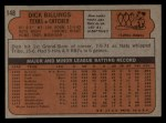 1972 Topps #148  Dick Billings  Back Thumbnail
