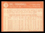 1964 Topps #169  Del Crandall  Back Thumbnail