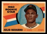 1960 Topps #140  Rookie Stars  -  Julio Navarro Front Thumbnail