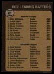 1973 Topps #61  Batting Leaders  -  Billy Williams / Rod Carew Back Thumbnail