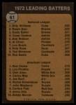 1973 Topps #64  SB Leaders    -  Lou Brock / Bert Campaneris Back Thumbnail