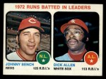 1973 Topps #63  1972 RBI Leaders  -  Johnny Bench / Dick Allen Front Thumbnail