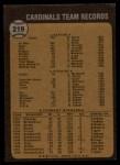 1973 Topps #219   Cardinals Team Back Thumbnail