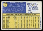 1970 Topps #33   Don Wert Back Thumbnail