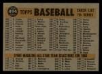 1960 Topps #494   Orioles Team Checklist Back Thumbnail