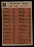 1962 Topps #51  AL Batting Leaders  -  Norm Cash / Jimmy Piersall / Al Kaline / Elston Howard Back Thumbnail