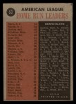 1962 Topps #53  AL HR Leaders  -  Roger Maris / Mickey Mantle / Jim Gentile / Harmon Killebrew Back Thumbnail