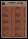 1962 Topps #57  1961 AL Win Leaders  -  Whitey Ford / Frank Lary / Steve Barber / Jim Bunning Back Thumbnail