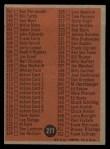 1962 Topps #277  Checklist 4  Back Thumbnail