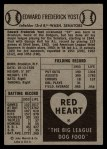1954 Red Heart #32  Eddie Yost    Back Thumbnail